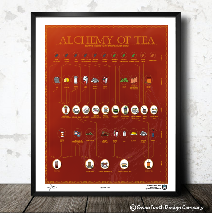 Alchemy tea