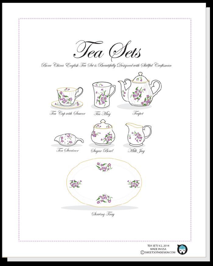Alchemy of Tea:An Illustrated Diagram of Popular Tea