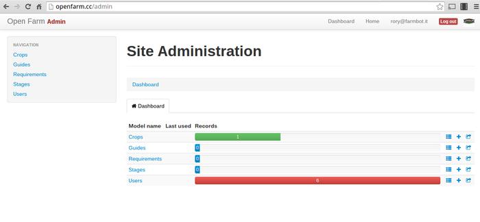 OpenFarm Admin Dashboard