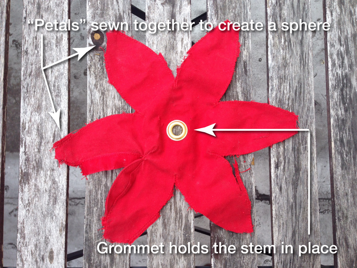 The Heirloom body is made out of a single piece of Cordura using a unique flower petal pattern. This makes it possible to turn the stem without any friction or sticking caused by unnecessary seams. Shown here is an actual sample that I took apart.