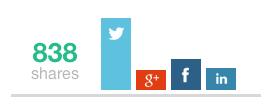 Social sharing widget