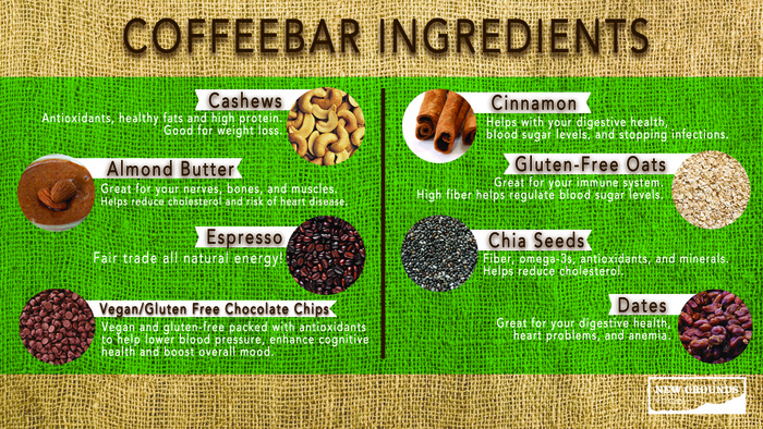 Each bar contains simple ingredients, ones you would find in your pantry, and not the laboratory.