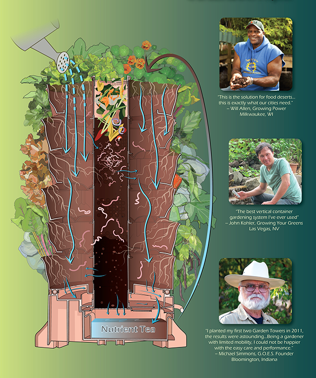 A look inside the Garden Tower 2: An organic ecosystem for food production -- Kitchen scraps in, organic produce out!
