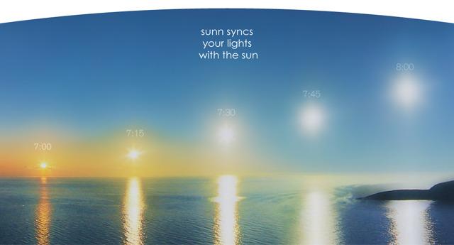 circadian rhythm lightbulbs direct blog light bulbs direct. Black Bedroom Furniture Sets. Home Design Ideas