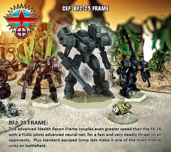 Heavy Gear Blitz Heavy Gear Blitz War For