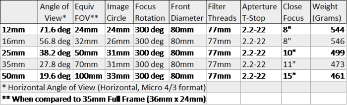 Veydra Mini Prime Tech Specs