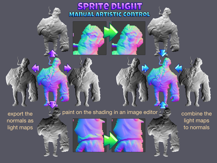 Sprite DLight's manual artistic control feature