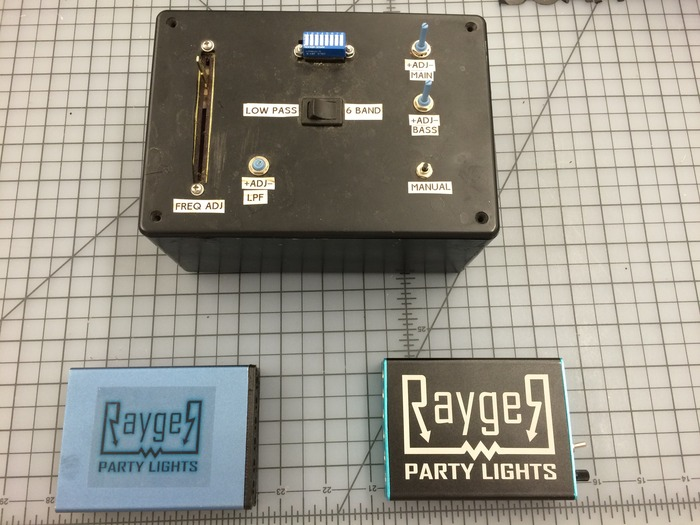 Evolution of Rayger Prototypes