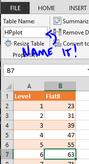 Format Table and Name Entry