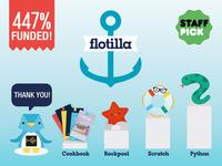 Flotilla for Raspberry Pi - Friendly Electronics