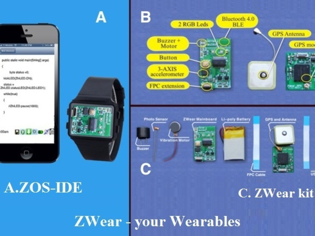 ZWear: A Turn-key Wearable Platform with GPS and OTA Coding's video poster