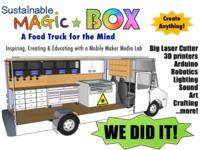 The Sustainable Magic Box: Inspire, Create, Educate