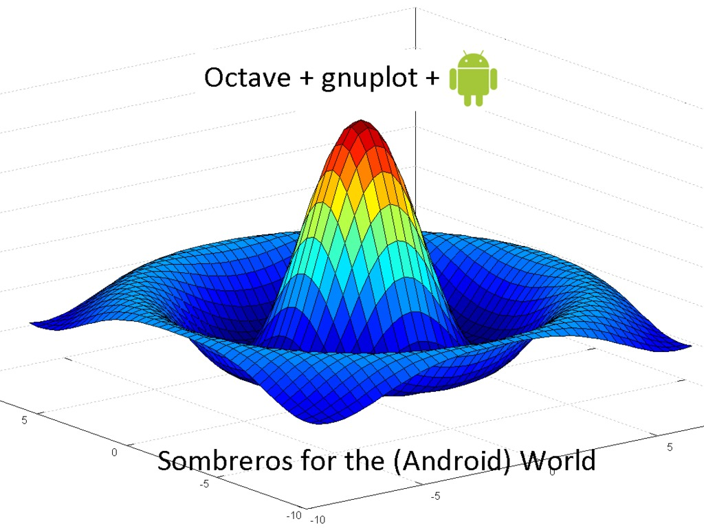 Sombreros for the (Android) World's video poster