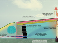 Earthship made with garbage with technology automation.
