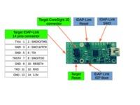 IDAP-Link a low cost full features CMSIS-DAP debug JTag