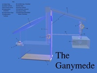 The Ganymede (Building a Prototype)