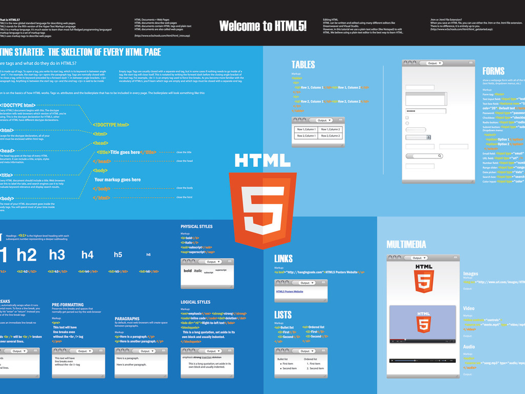 HTML5 POSTER's video poster