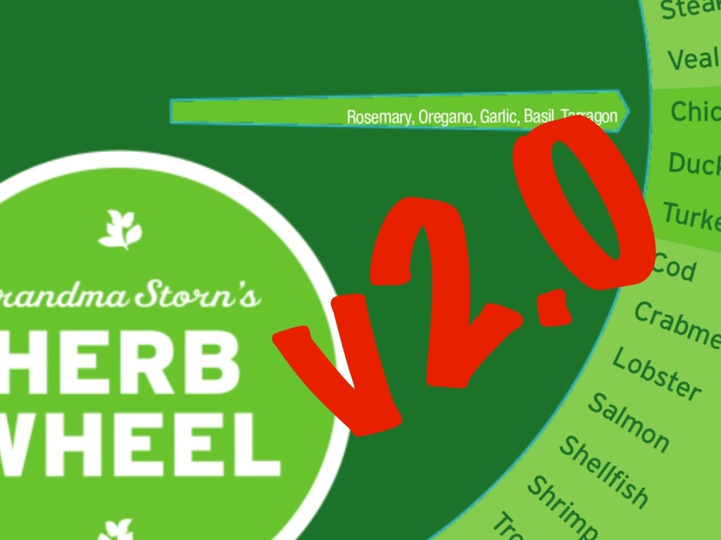 Spice Up Your Kitchen Life w/ Grandma Storns Herb Wheel v2.0's video poster