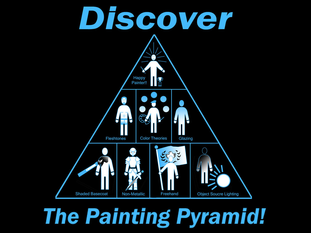 Discover the Painting Pyramid with James Wappel's video poster