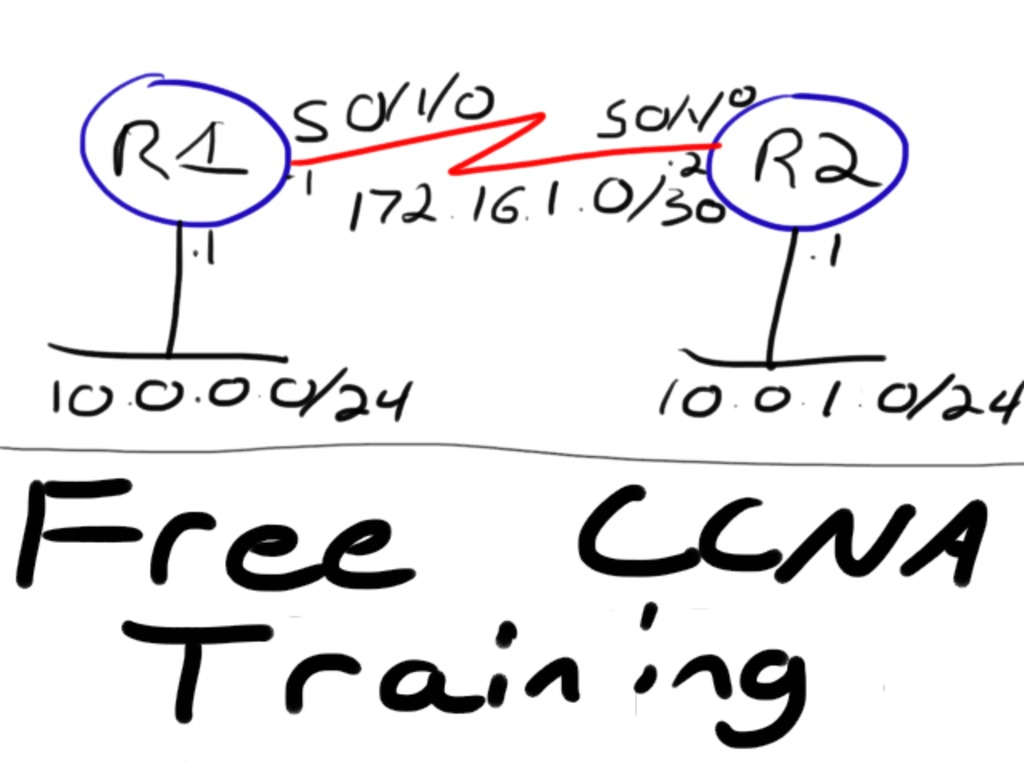 Free Cisco CCNA Video Training's video poster