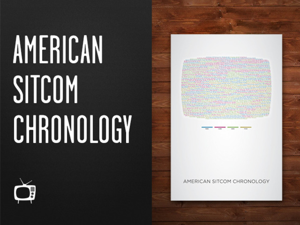 Television Sitcom Timeline - Chronology Poster's video poster