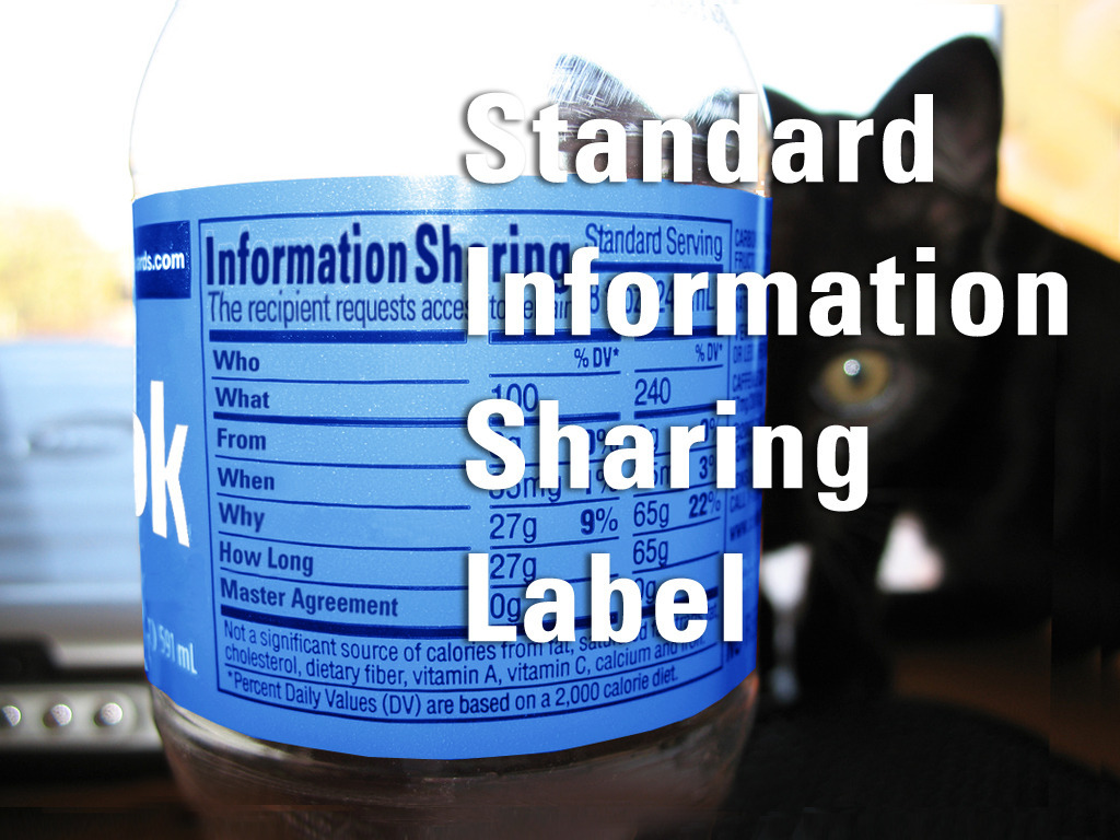 A Standard Information Sharing Label's video poster
