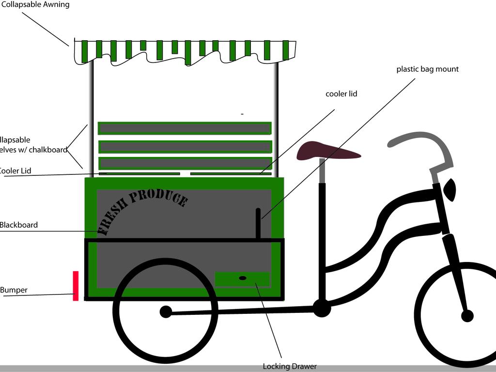 Pedal Powered Vegetable Cart For Urban Gardening Program's video poster