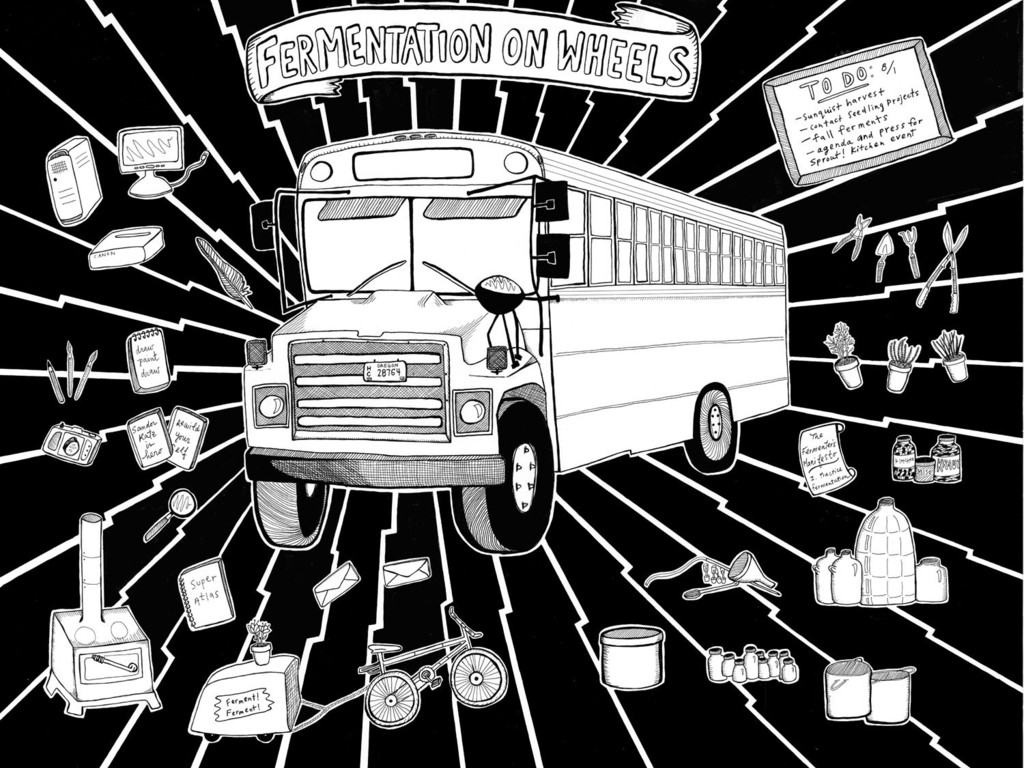 Fermentation on Wheels: Mapping Sustainable Food in the U.S.'s video poster