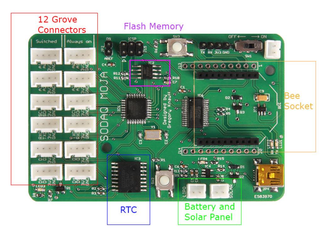 SODAQ: a lego-like, plug-in, rapid prototyping board's video poster