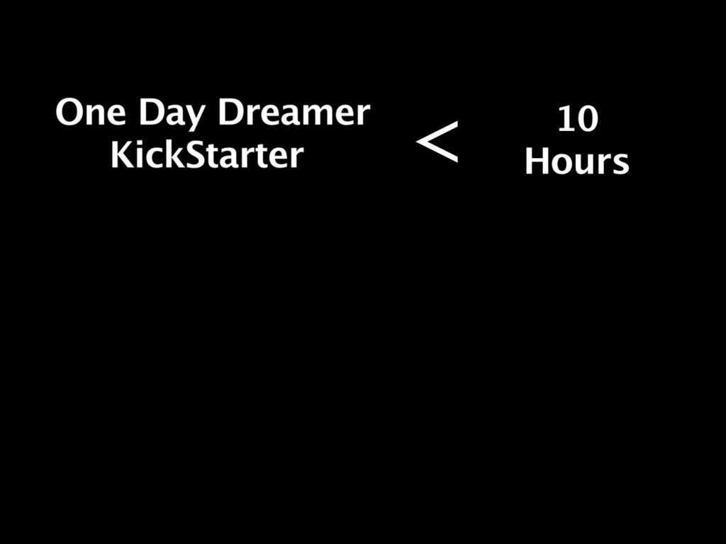 Send One Day Dreamer to the studio, then the world's video poster