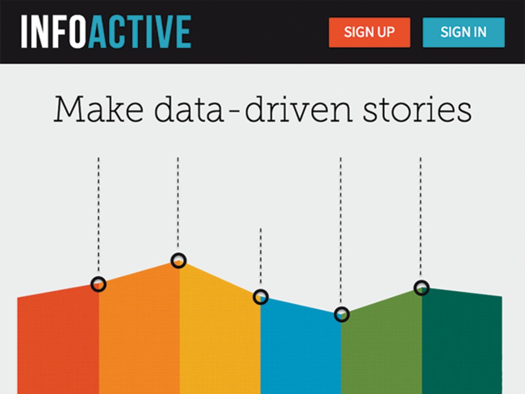 Infoactive - Drop live data into interactive infographics's video poster