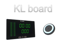 KL board - Automatic counting board for kettlebell lifting