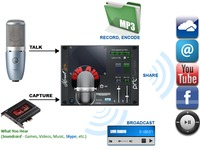 Internet Radio Software, Broadcasting & Automation SHOUTcast