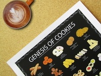 Genesis of Cookies Poster, the Documented History of Cookie