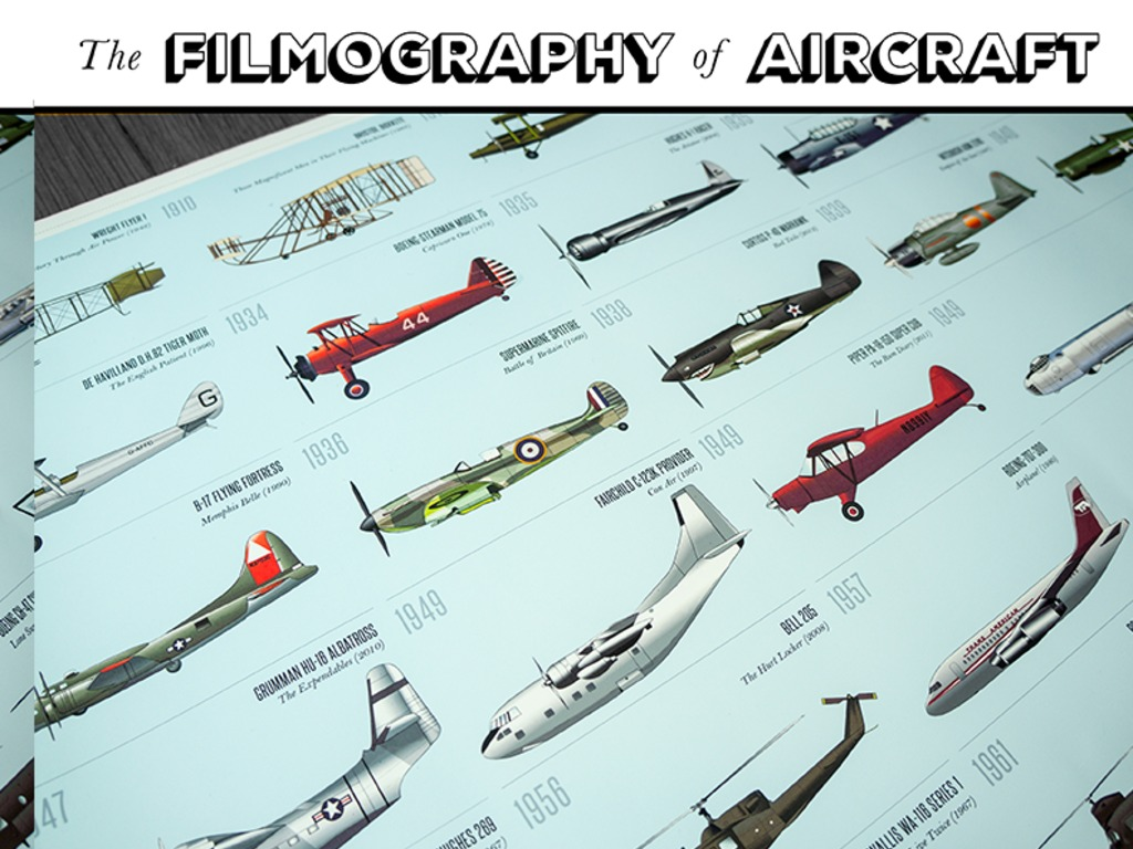 The Filmography of Aircraft's video poster