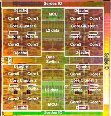 Sun Rock (SPARC v9) 2007-2008