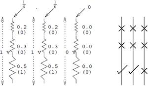 Bead Sort Algorithm Physics
