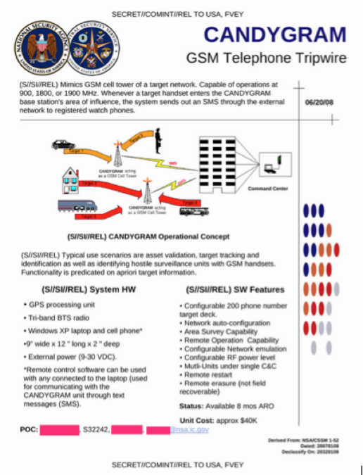 Cell Phones and the NSA Mass Surveillance  The Way it Works