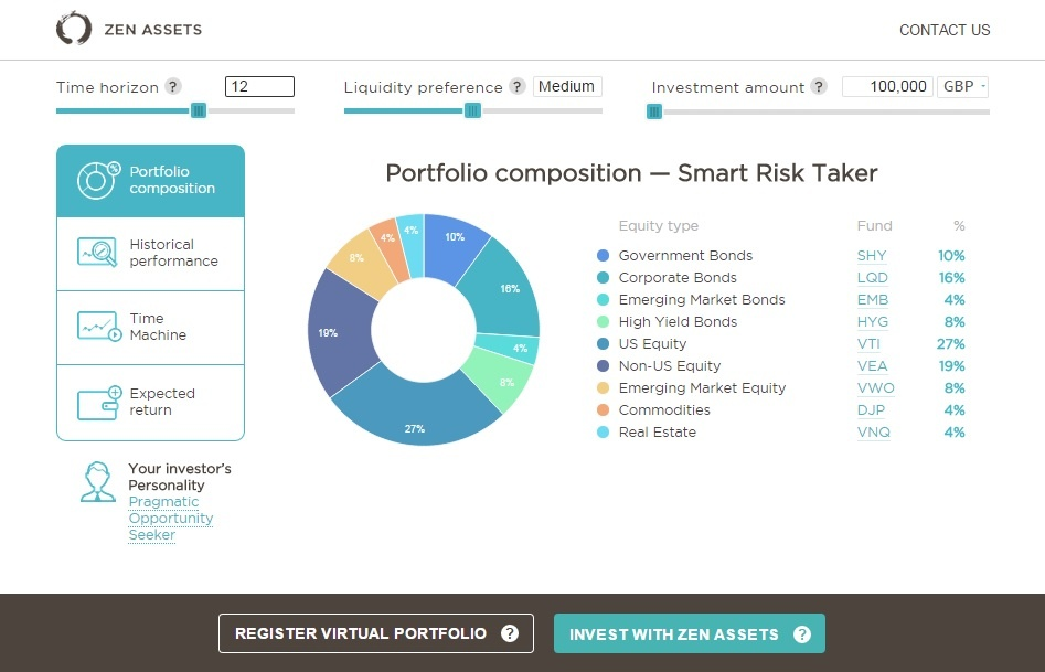 Sample investment portfolio in a robo-advisor