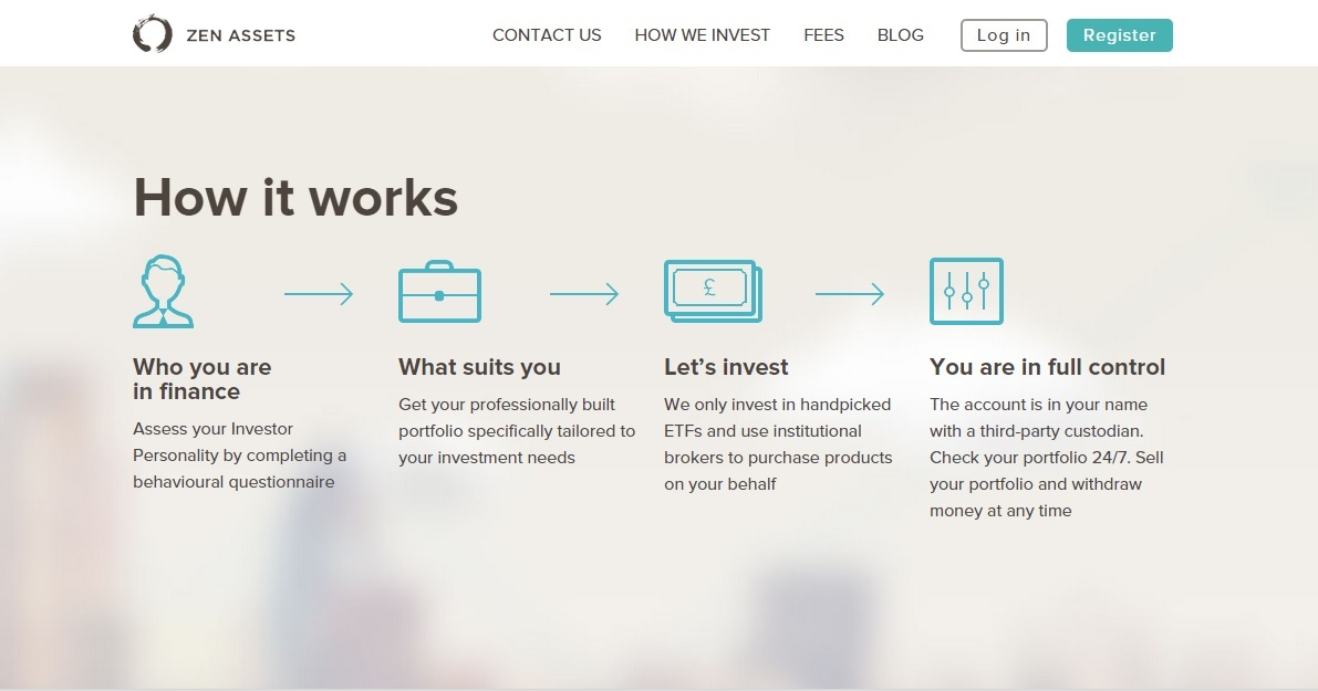 An example of how an automated wealth management service works