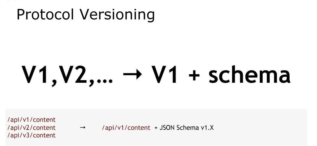 Protocol Versioning