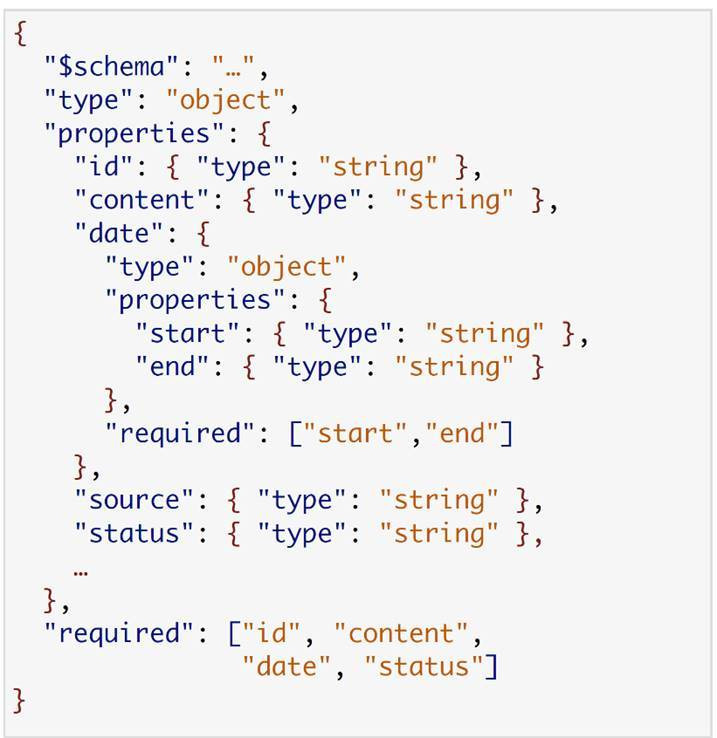 JSON Schema Sample
