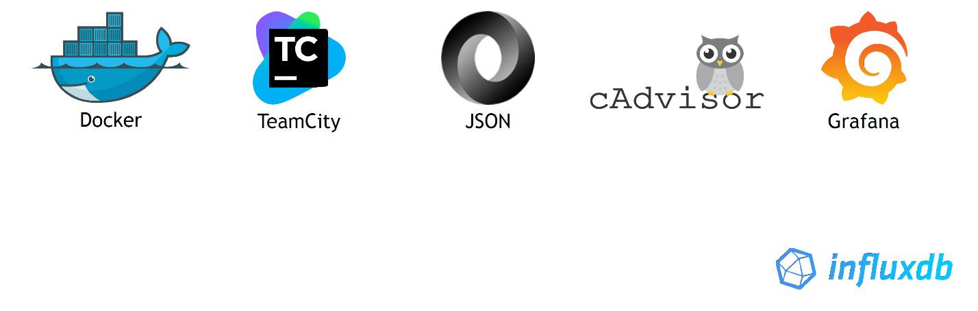 Docker - TeamCity - JSON - cAdvisor - Grafana