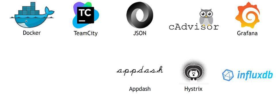 Docker - TeamCity - JSON - cAdvisor - Grafana - InfluxDB - Hystrix - Appdash