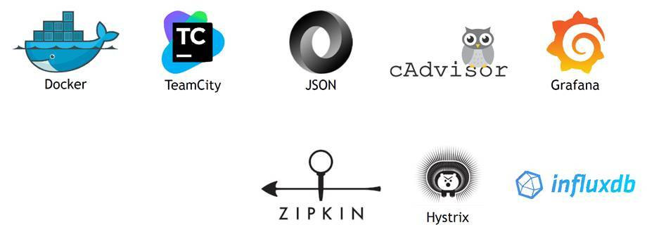 Docker - TeamCity - JSON - cAdvisor - Grafana - InfluxDB - Hystrix - Zipkin