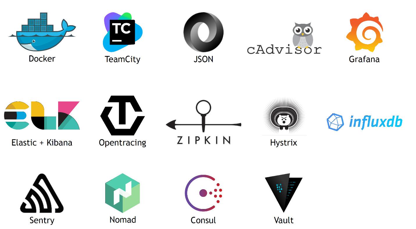 Docker - TeamCity - JSON - cAdvisor - Grafana - InfluxDB - Hystrix - Zipkin - OpenTracing - Elastic+Kibana - Sentry - Nomad - Consul - Vault
