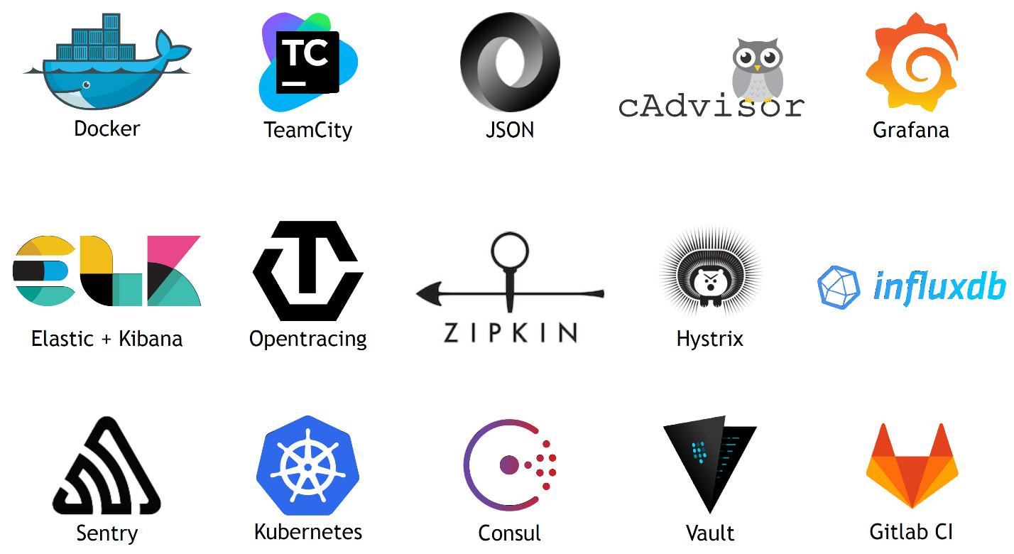 Docker - TeamCity - JSON - cAdvisor - Grafana - InfluxDB - Hystrix - Zipkin - OpenTracing - Elastic+Kibana - Sentry - Kubernetes - Consul - Vault - Gitlab CI
