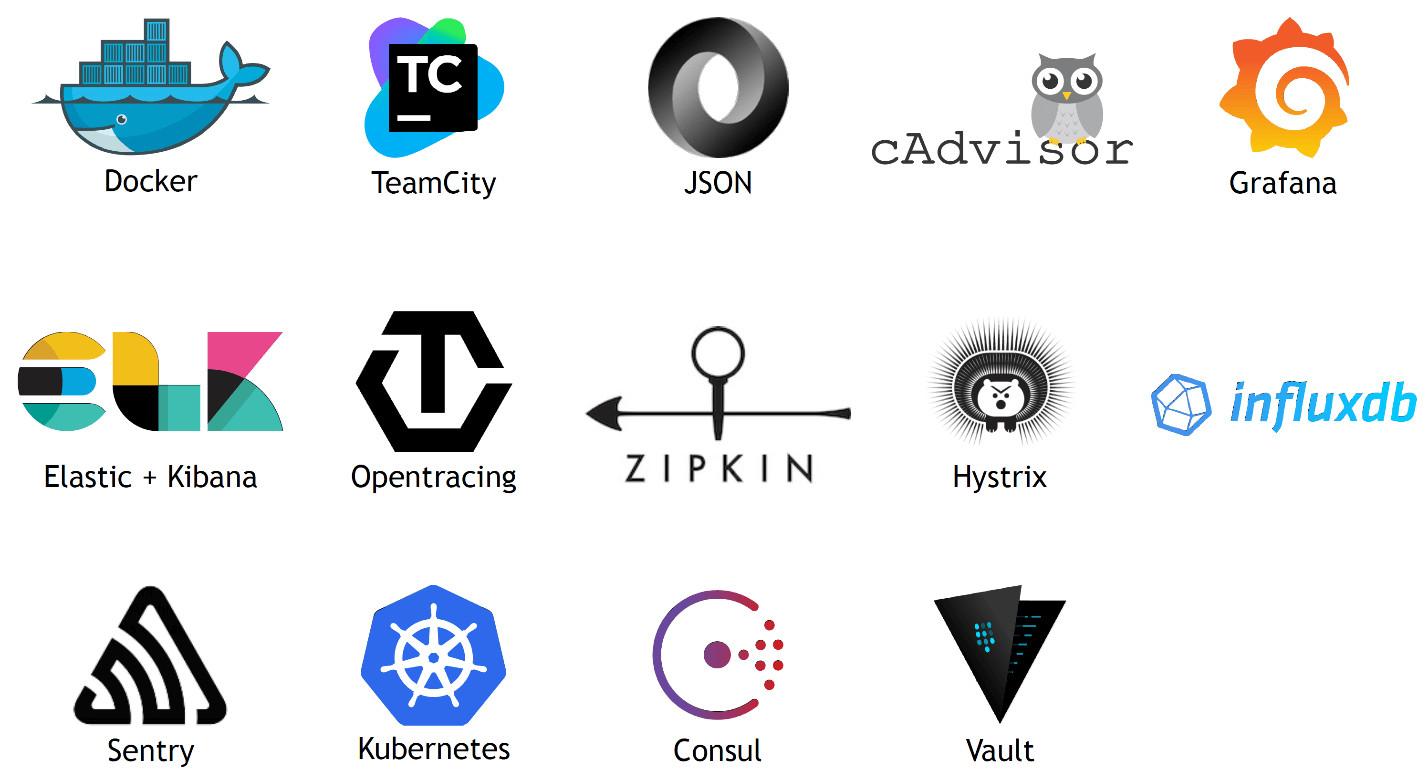 Docker - TeamCity - JSON - cAdvisor - Grafana - InfluxDB - Hystrix - Zipkin - OpenTracing - Elastic+Kibana - Sentry - Kubernetes - Consul - Vault