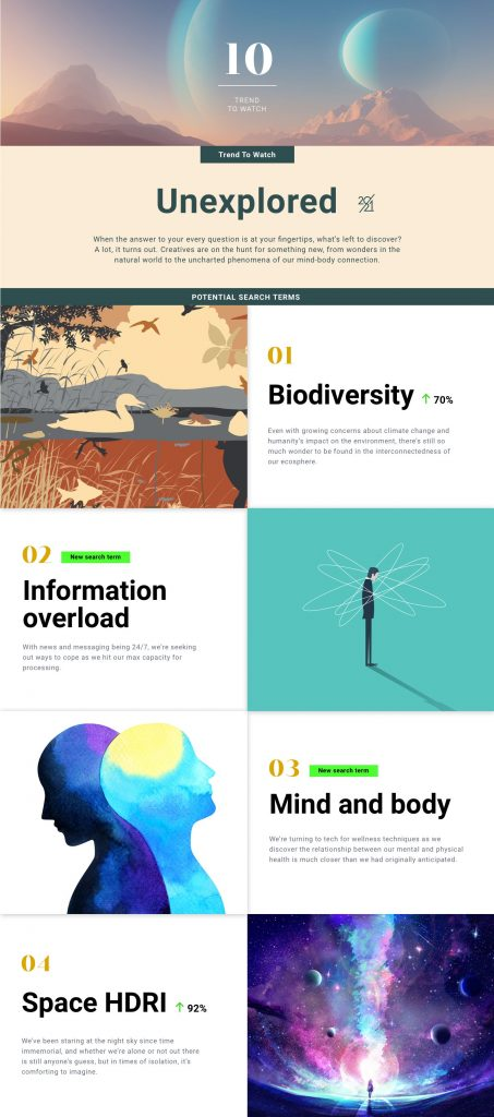 Shutterstock Creative Trends Report 2021