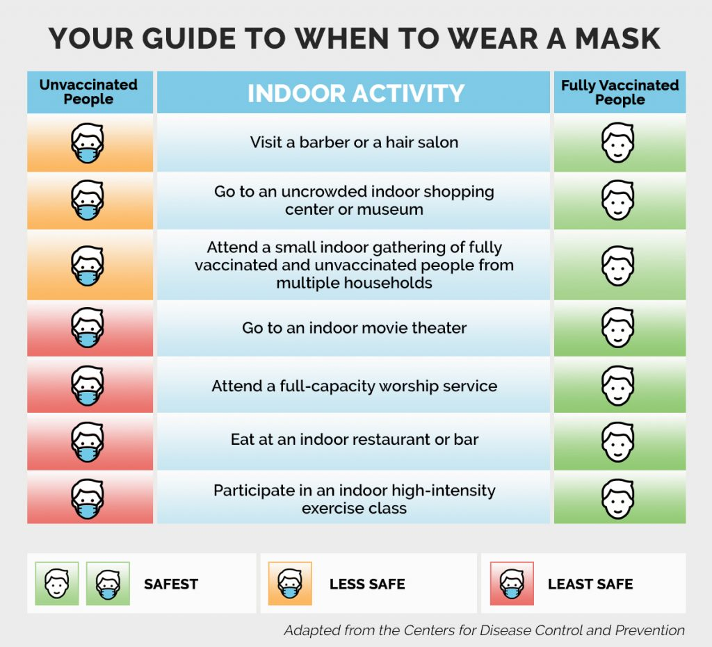 post-pandemic mask on